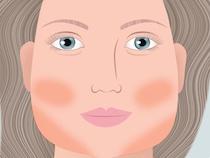 Päärynän muotoisten kasvojen varjostus