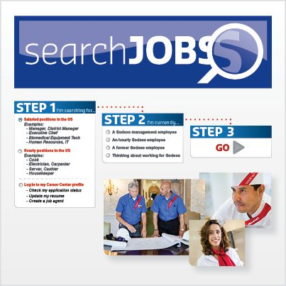 Search Available Registered Dietitan Jobs Today!