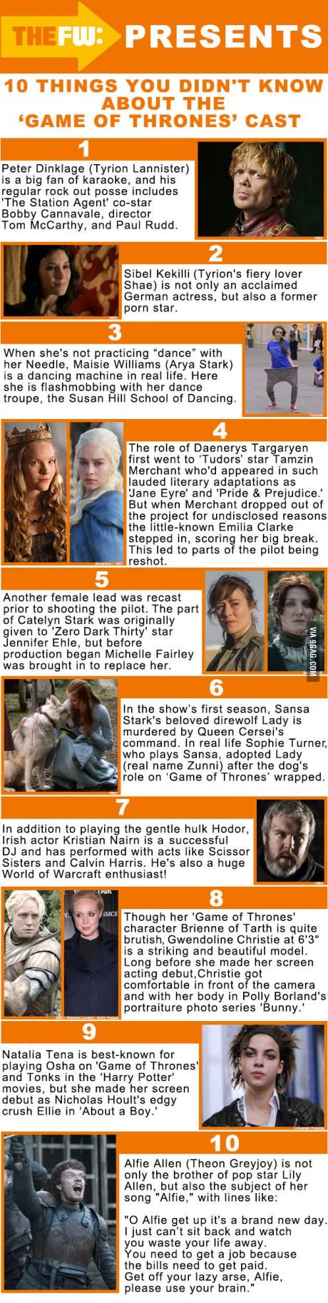 Trivia: Game Of Thrones. - Alfie!!