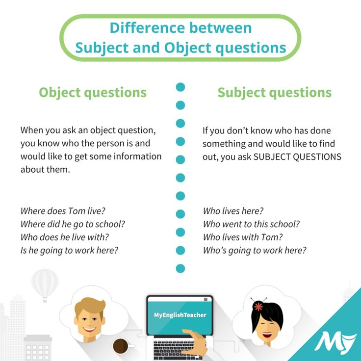 The Difference Between Subject and Object questions
