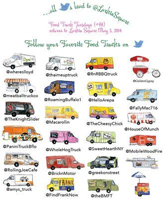 food trucks new york                                                       …