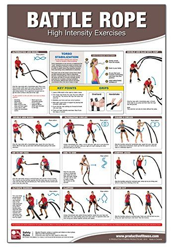Battle Rope Poster/Chart: High Intensity Training: Becky Swan, Michael Jespersen, Michael Hutchison: 9781926534800: Amazon.com: Books