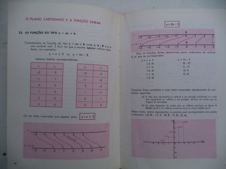 ???? matemática renovada 8ª série ginásio 1973 = scipione pierro