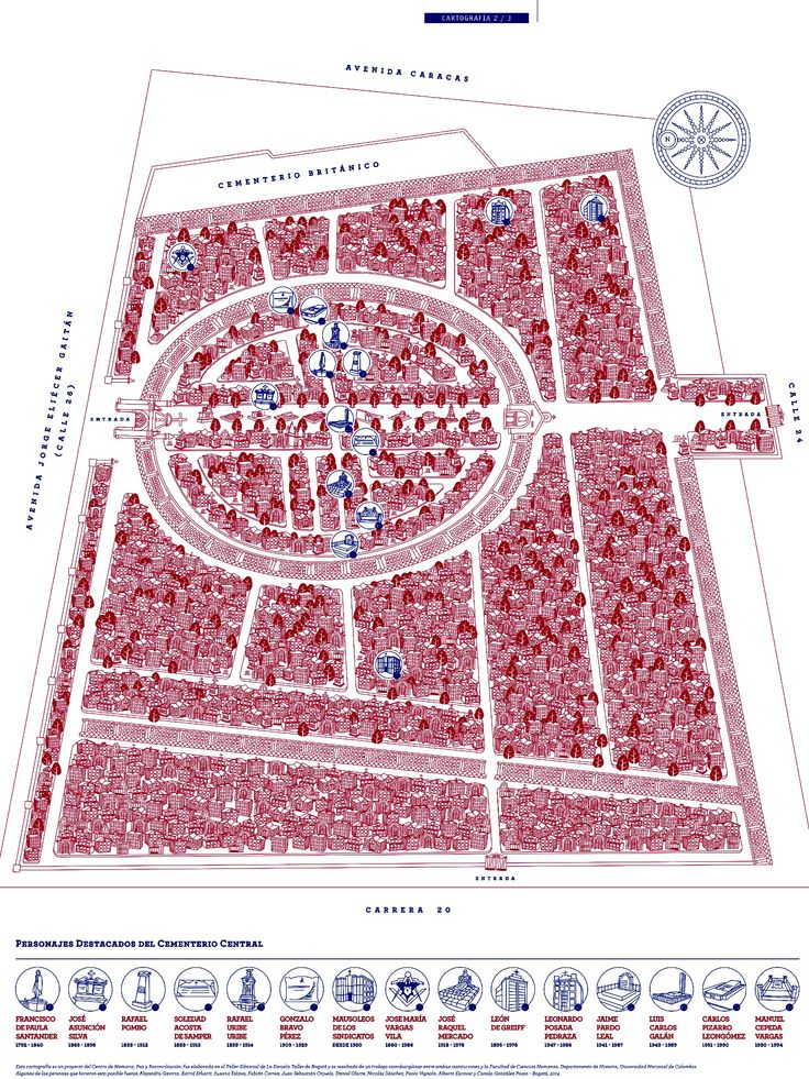 Plano del Cementerio Central de Bogotá