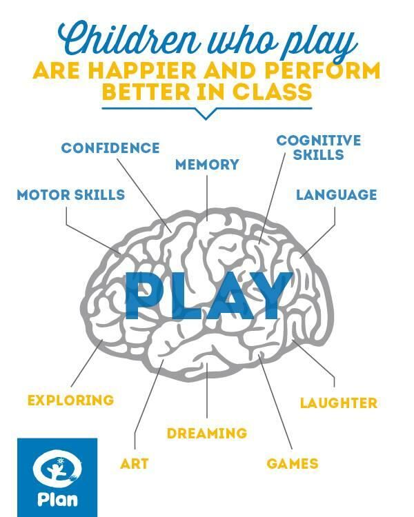Children who play are happier and perform better in class