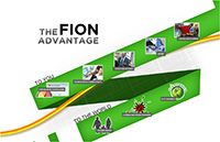 Fion is among the top fiber to the home - FTTH broadband service provider in India. Get speed up to 100 Mbps & beyond on fiber with cost effective FTTH data plans.   http://fion.co.in/