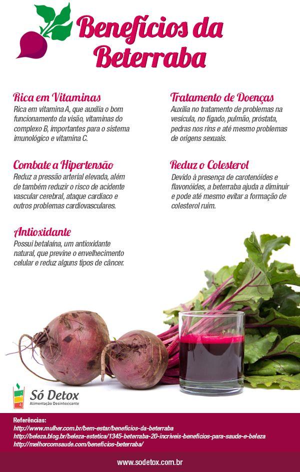 Beet (beterraba em inglês) é uma planta que muitos benefícios à nossa saúde. Ela é muito boa, suas propriedades nutricionais e medicinais nos faz muito bem. Continuar lendo...
