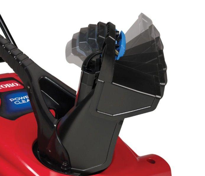 Zip deflector - permite modificarea unghiului de aruncare usor si rapid http://www.retmicamecanizare.ro