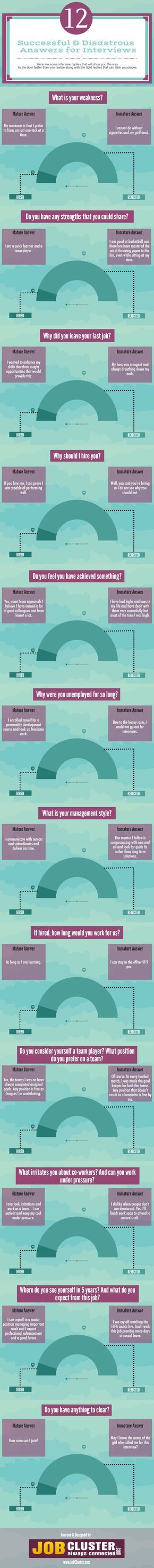 ideas about management interview questions successful and disastrous answers for behavioral interview questions infographic interview jobinterviiew