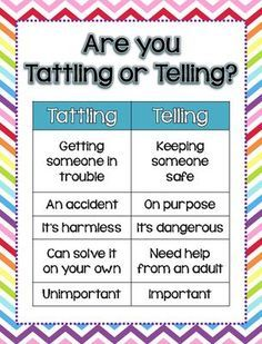 Tattling vs. Telling **Freebie** from Teach at the Beach on http://TeachersNotebook.com (6 pages) - 6 posters with different colorful background showing the difference between tattling and telling (or reporting).