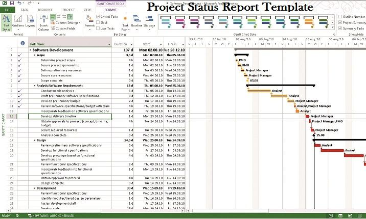 Microsoft Project Status Report Template  Projectemplates  Excel