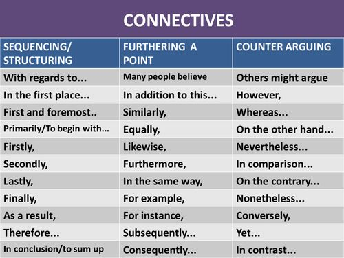 useful essay connectives Essay connectives - cooperate with richard wright essay you see this problem useful linking words that students.
