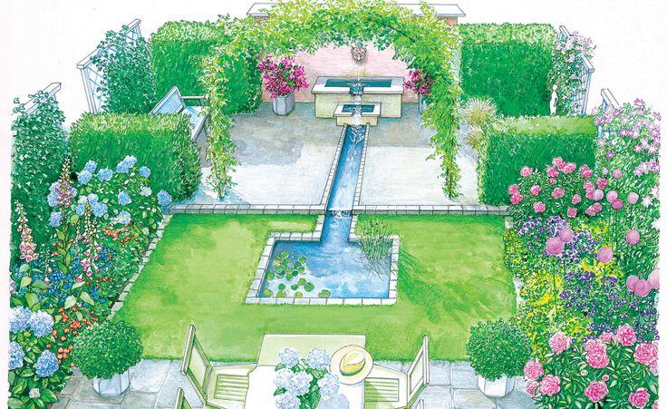 ber ideen zu wasserbecken garten auf pinterest kleine pools teichlandschafts und. Black Bedroom Furniture Sets. Home Design Ideas