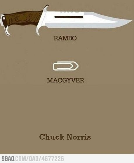 Choose your level: Macgyv, Chucknorris, Giggles, Funny Stuff, Weapons, Humor, Things, True Stories, Chuck Norris