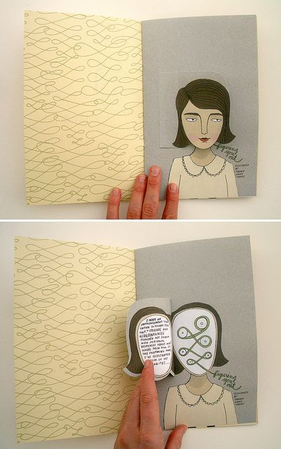 A great idea for creating a poem about you, with an interactive art piece