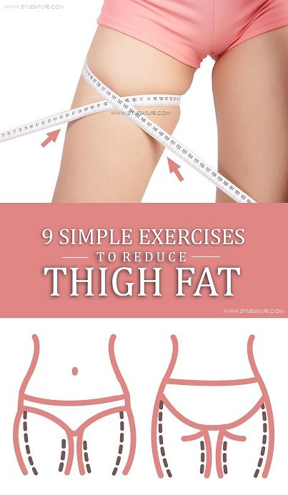 Here are a few very simple exercises to reduce thigh fat which have no special equipment needs and can be done at home.