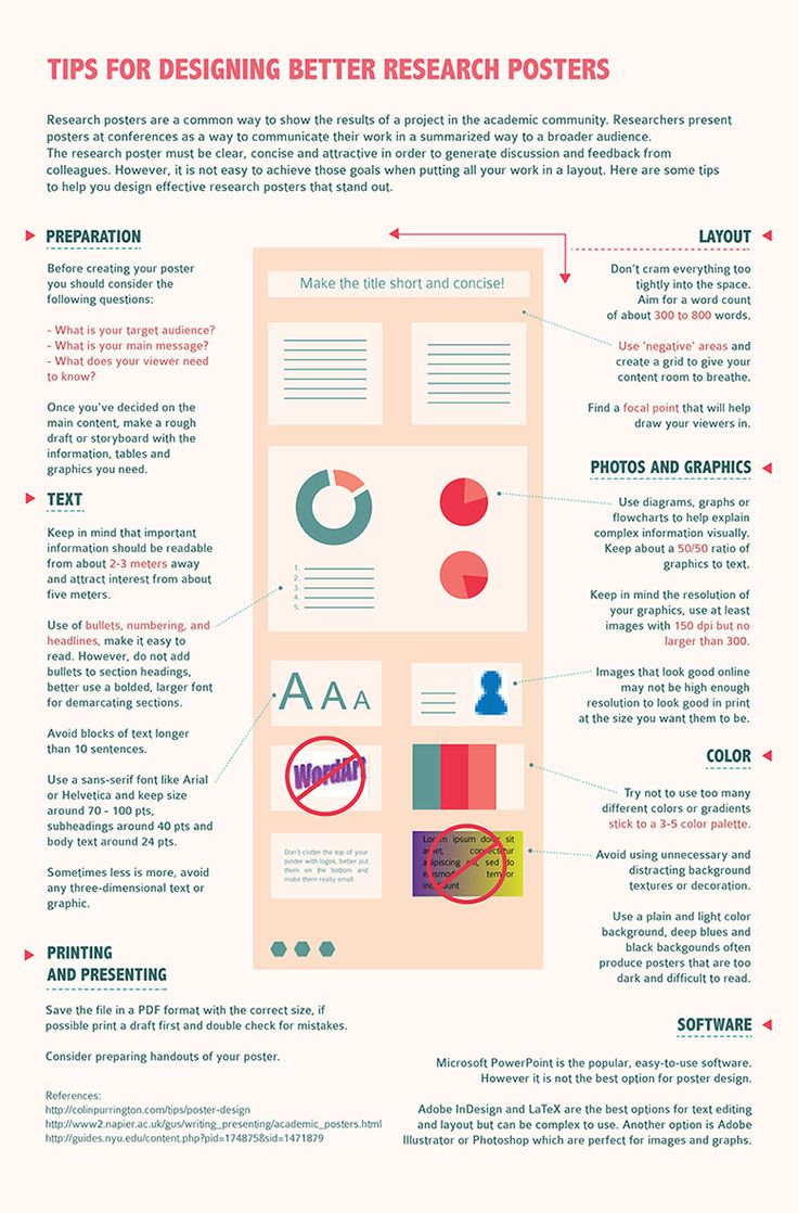 Infographic: Tips for designing better research posters | The dos and don'ts of preparing posters for conferences | Research posters are a common way to show the results of your research to the academic community. Researchers present posters at conferences to communicate their work in a summarized form to a broader audience. | The research poster must be clear, concise and attractive in order to generate discussion and feedback from colleagues.