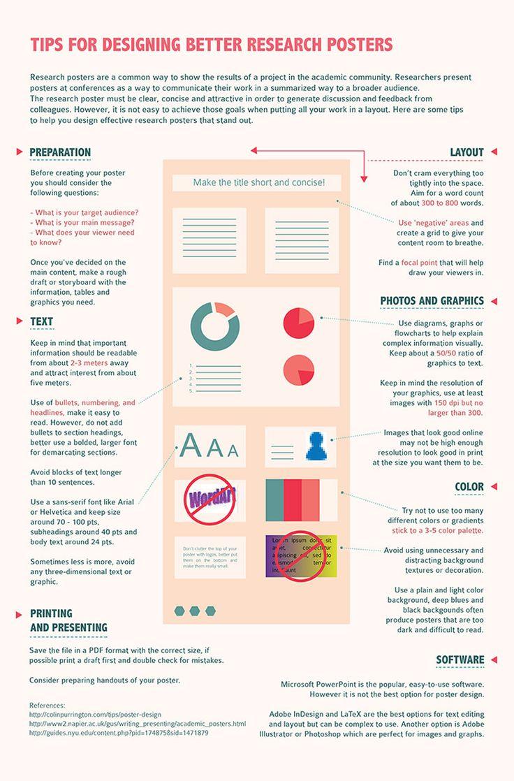 53 Best Scientific Poster Design Images On Pinterest Academic