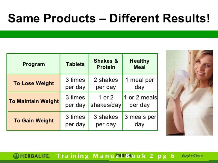 Herbalife training nutrition club emphasis