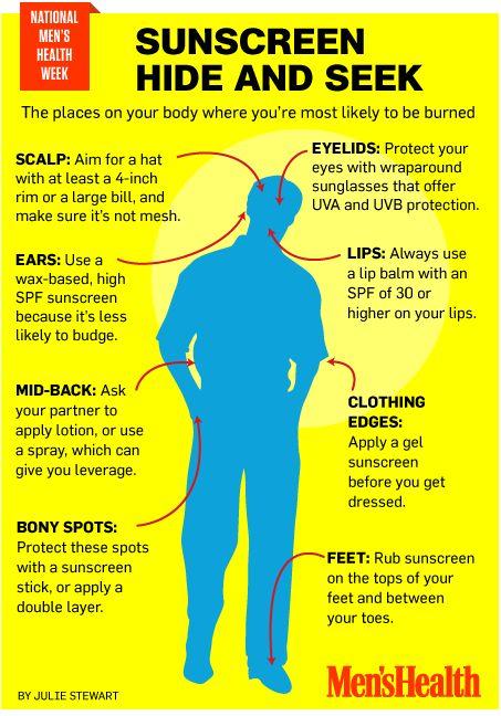 How to prevent skin cancer alternate