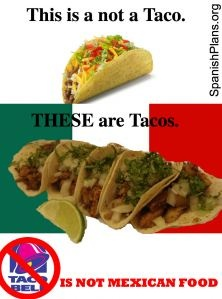 Taco Bell is not Mexican Food