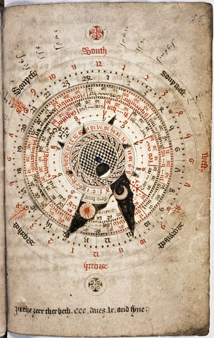Catalogue reference: MS. Ashmole 370  Object: parchment manuscript [England]  Author: Nicholas of Lynn  Title: Astronomical calendar  Date: ~1324  Image notes: Lunar volvelle.