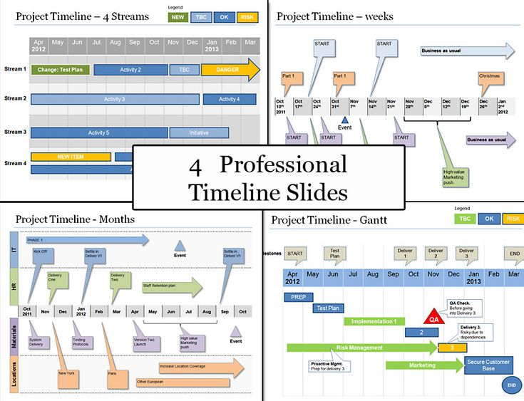 66 best Work images on Pinterest Project management, Productivity - kanban spreadsheet template