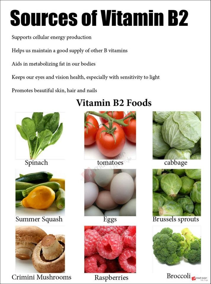 What foods have vitamin b2