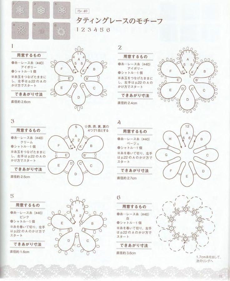 Crochet and tatting lace