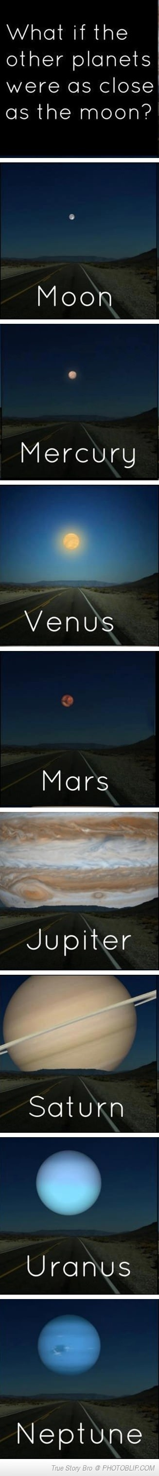 If the Planets were as close to earth as the moon.  I would have liked to see Pluto added, even though it is not a planet.