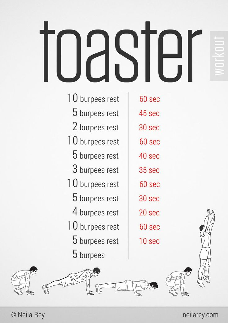 Toaster Workout