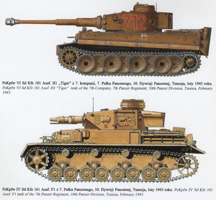 260 best German Wehrmacht and all things Panzer images on