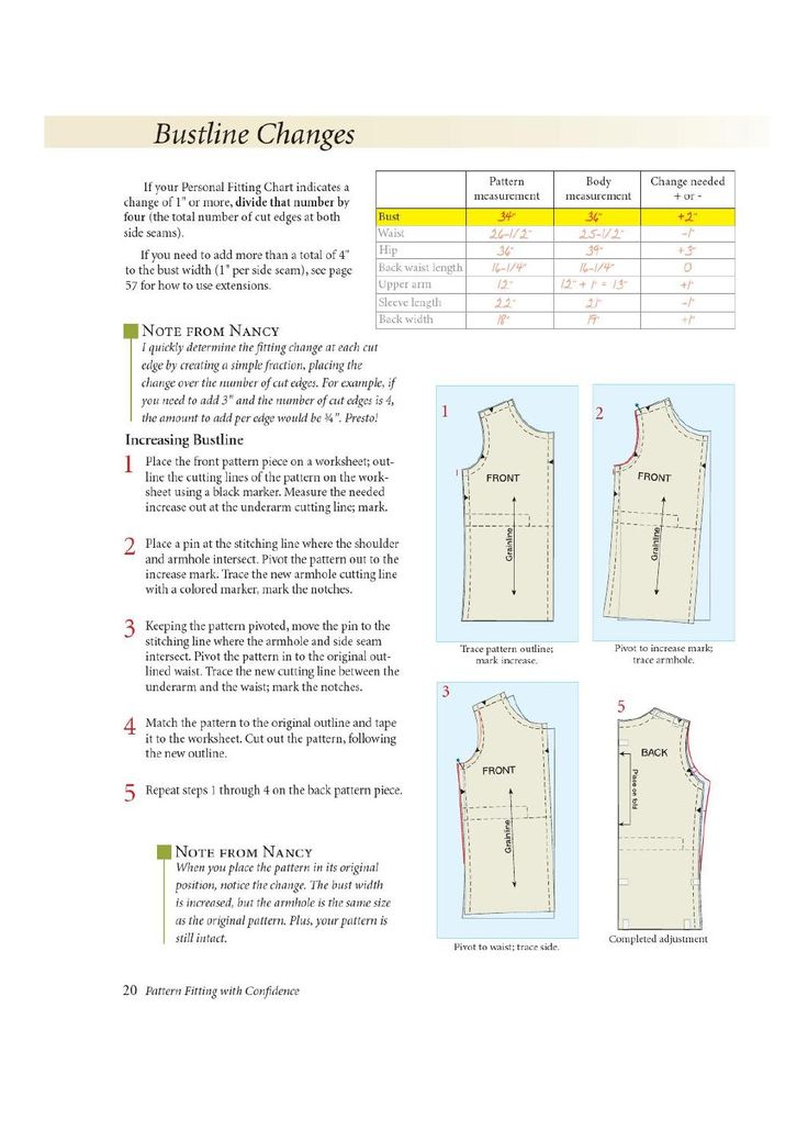 Pattern Fitting with Confidence by Nancy Zieman by Orsa Minore - issuu
