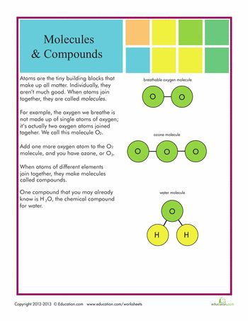 17 best images about homeschool on pinterest periodic table puns wheels and what is. Black Bedroom Furniture Sets. Home Design Ideas