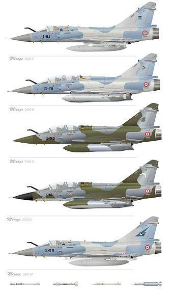 Dassault Mirage 2000 C/B/D/N/5F