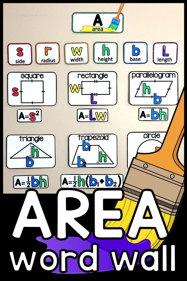 This math word wall covers the area formulas and dimension variables for squares, rectangles, parallelograms, triangles, trapezoids and circles. #mathwordwall #area #geometry