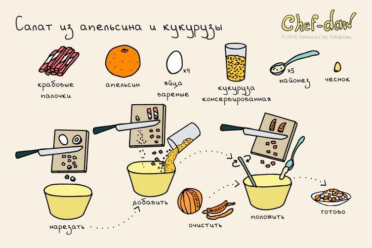 Салат из апельсина и кукурузы