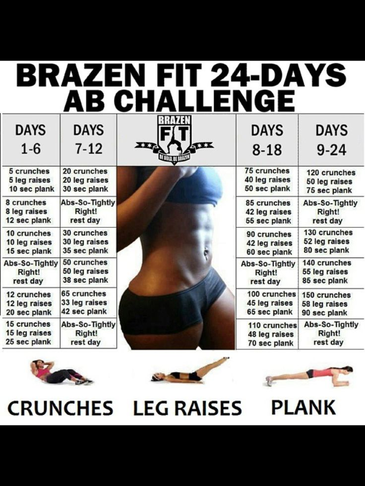 Ab workout.  Get in shape!! Start your free month now!!! Cancel anytime. #fitness #workout #health #exercise videos #onlinefitness #gymra.com