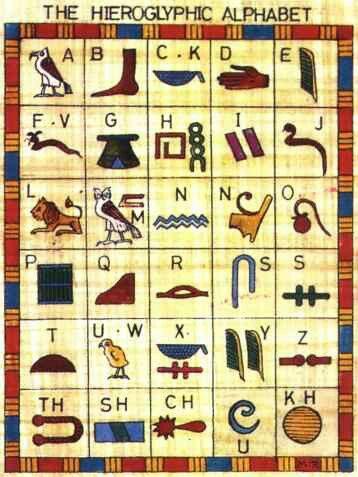 Alphabet hiéroglyphe