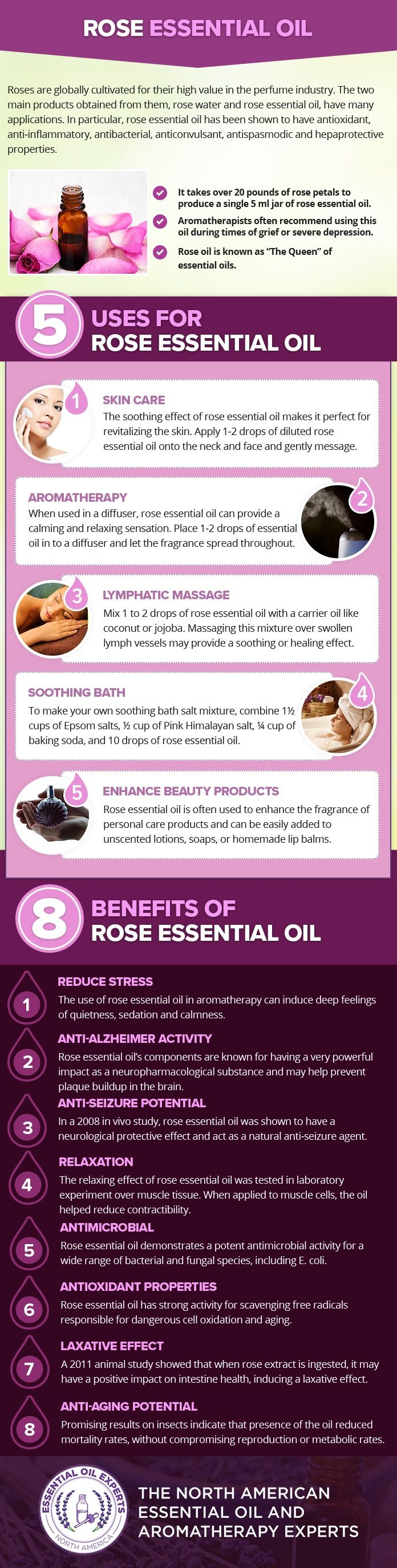 rose essential oil benefits and uses, and where to buy rose essential oil