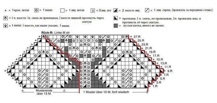 vyazanoe-plate-dlya-devochki-spicami-34.jpg (699×334)