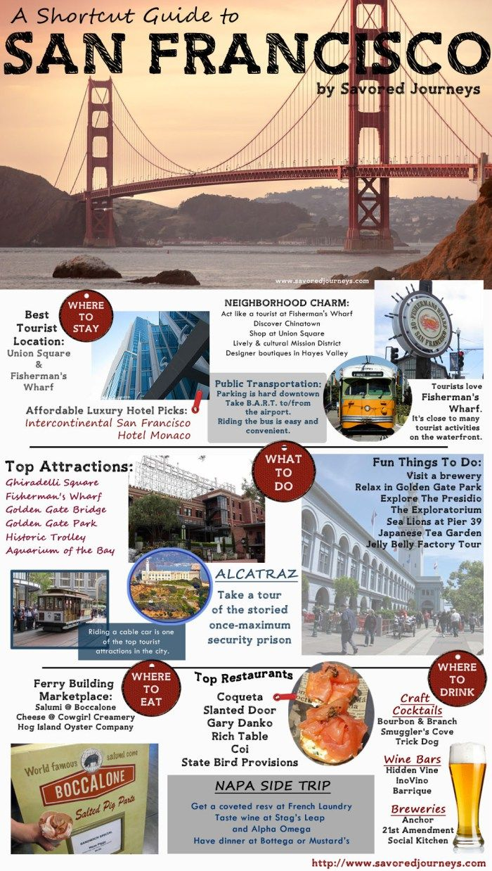 #GoAltaCA | A Shortcut Guide to San Francisco -- a guide to the best hotels, neighborhoods, things to do, and places to eat and drink in San Francisco.