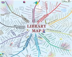 This visual map of the Dewey system could be made interactive and is an accessible representation of the subject indexing at work - increasing the possibility of browse.