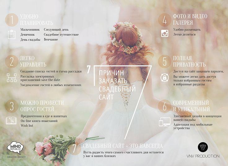 #Свадебный #сайт #wedding #infograpics #web #design #инфографика #свадьба