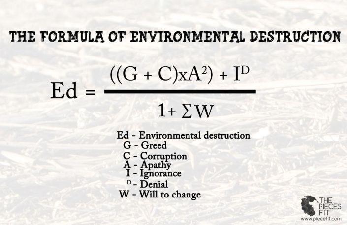 The formula of environmental destruction