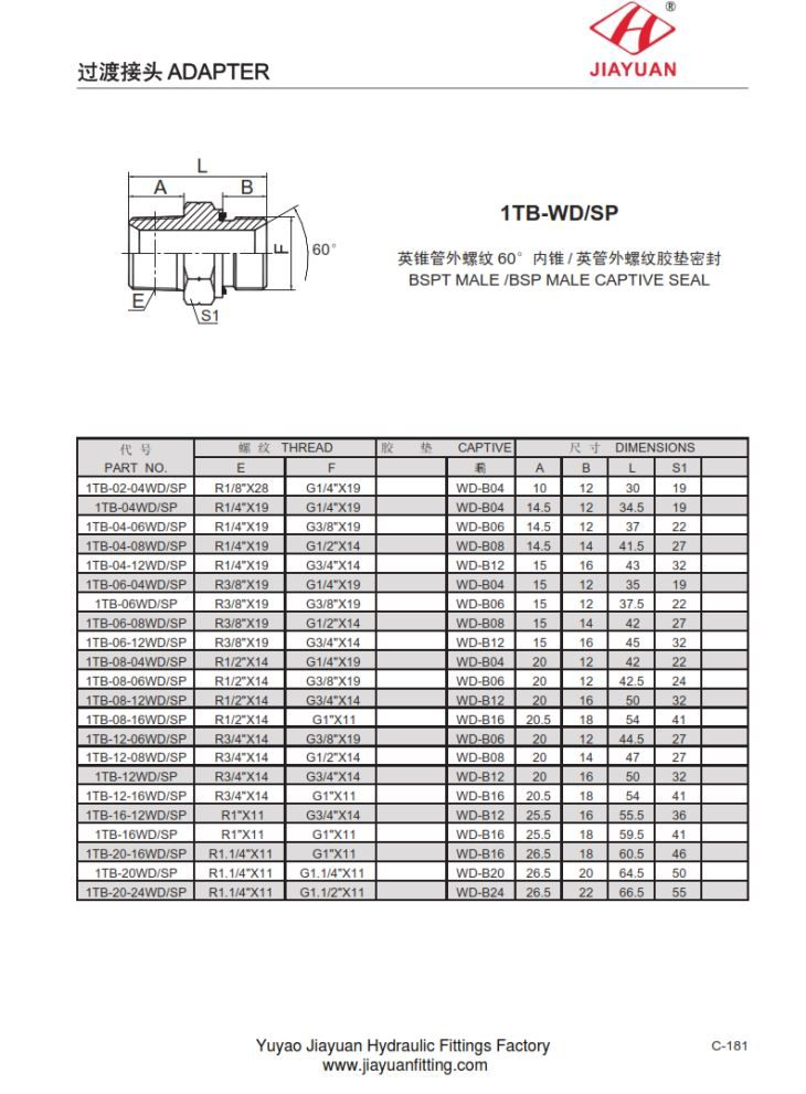 China Custom Bspt Male Bspp E Fittings Manufacturers Suppliers Stainless Steel Bspt Male Bspp E Fittings Jiayuan With Images