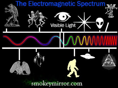 UFOs / ETs / Space Aliens Encounters & Research - Collections - Google+