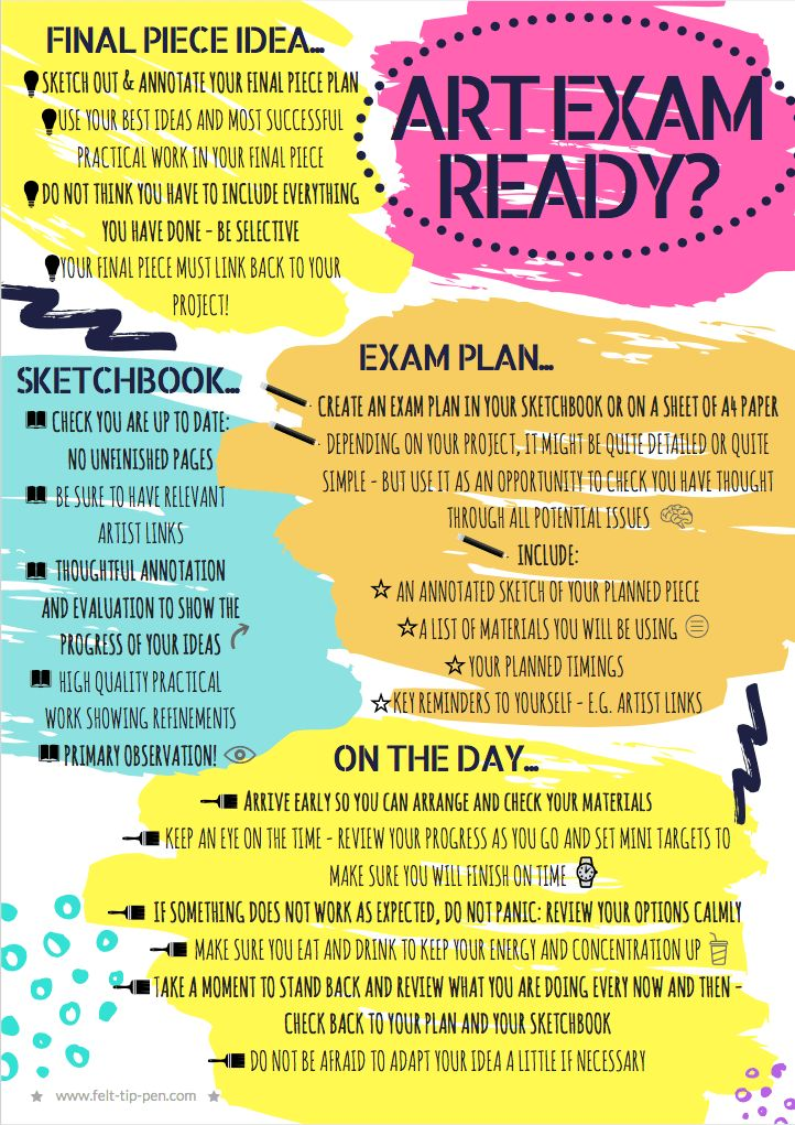 There are a few stumbling blocks to getting the art exam preparation right which I have witnessed year after year. Students taking so long to get going that they run out of time, not enough practic…