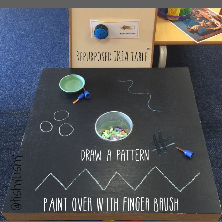 One of my repurposed IKEA tables. Painted with blackboard paint and a hole cut in the middle.  Pattern making with chalk, go over with water on finger brushes.