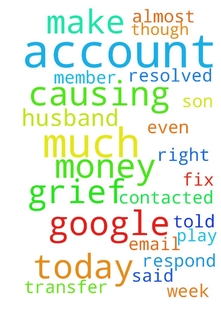 Account/husband/google account money -  Jesus please fix my account. It has been almost a week now. I have contacted the other member who is using my email address and she will not respond nor remove it. It is causing me so much grief. Please make her stop Also please help my husband at work today he is ill and help me with my google account, they will not transfer the money even though they said they did and it is causing me so much grief as it is for my son to play his game. Please let it…